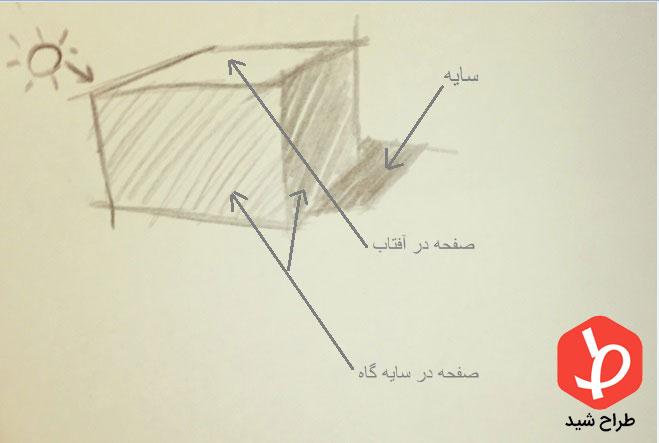 آموزش اسکیس معماری