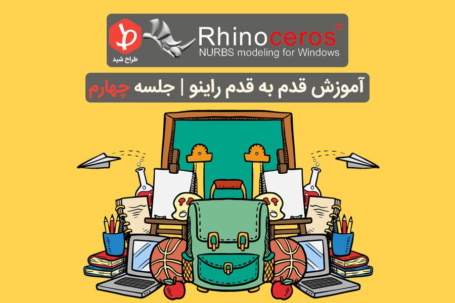 rhino-commands