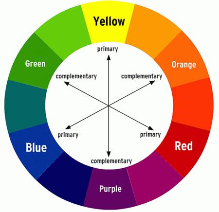 کاربرد رنگ در طراحی داخلی 2