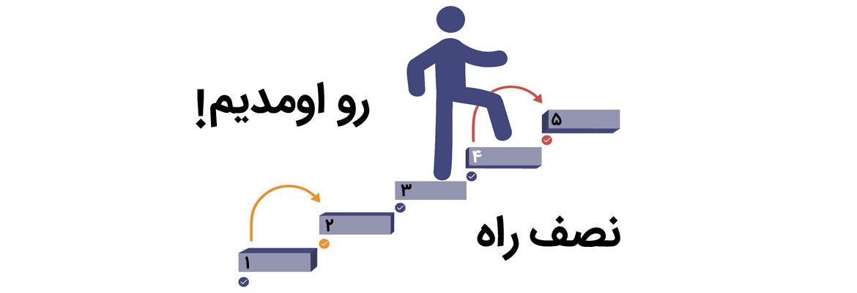آموزش اسکیس | جلسه 6 | مبانی نظری اسکیس 2