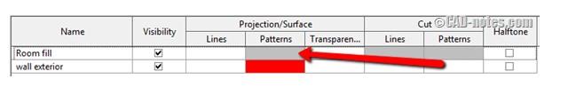 3 مزیت استفاده از فیلترهای نمایشی رویت 7