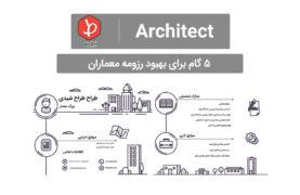 architect-resume