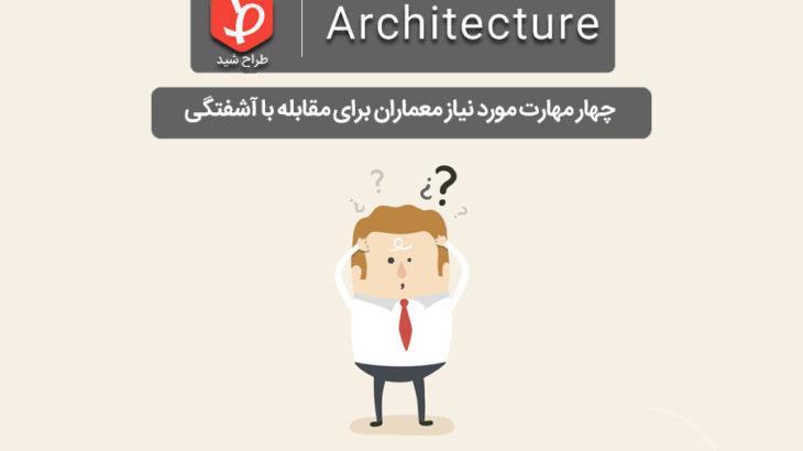 confused-architecture