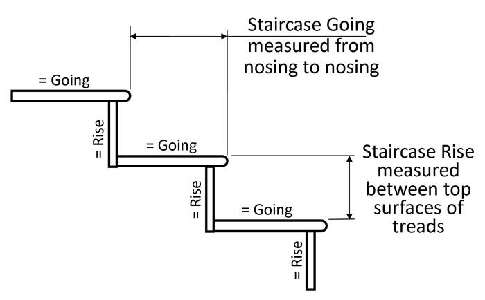 طراحی پله-4